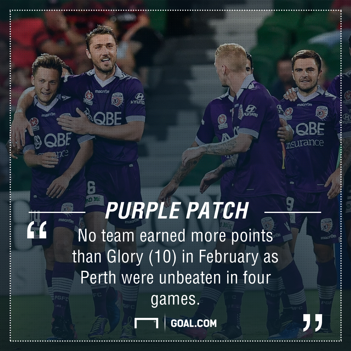 GFX Perth Glory Points