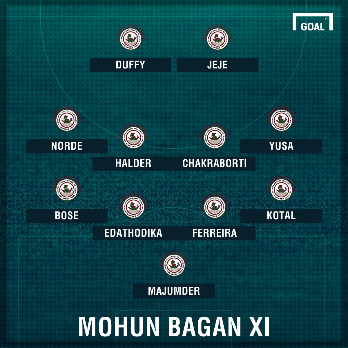 Mohun Bagan Kolkata Derby XI