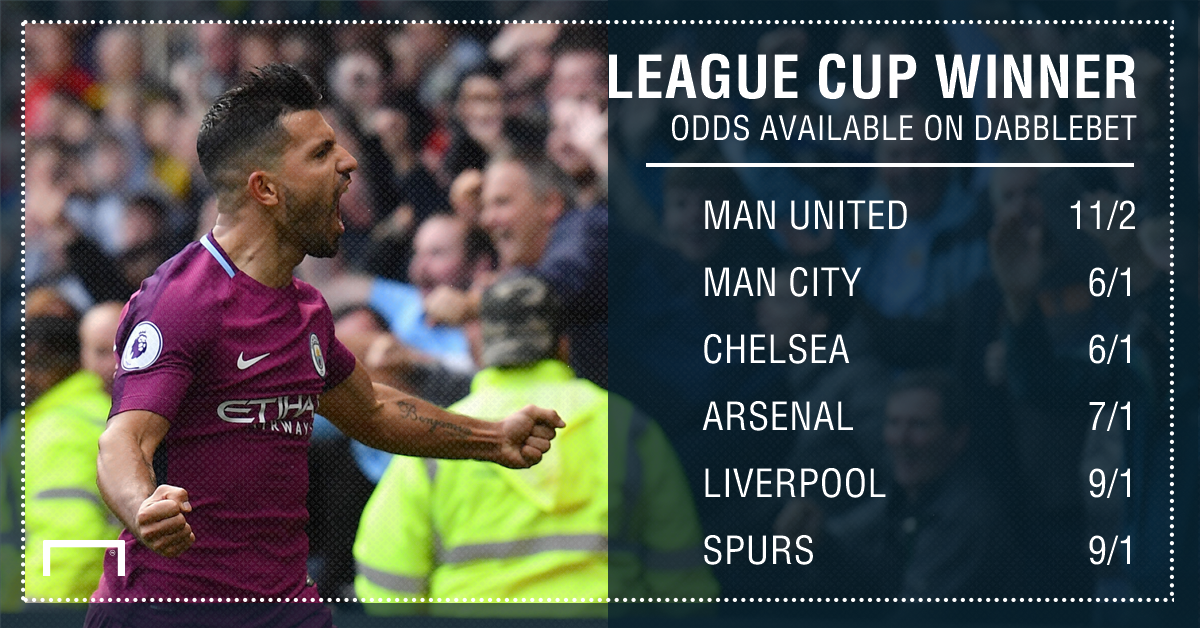 League cup outright graphic