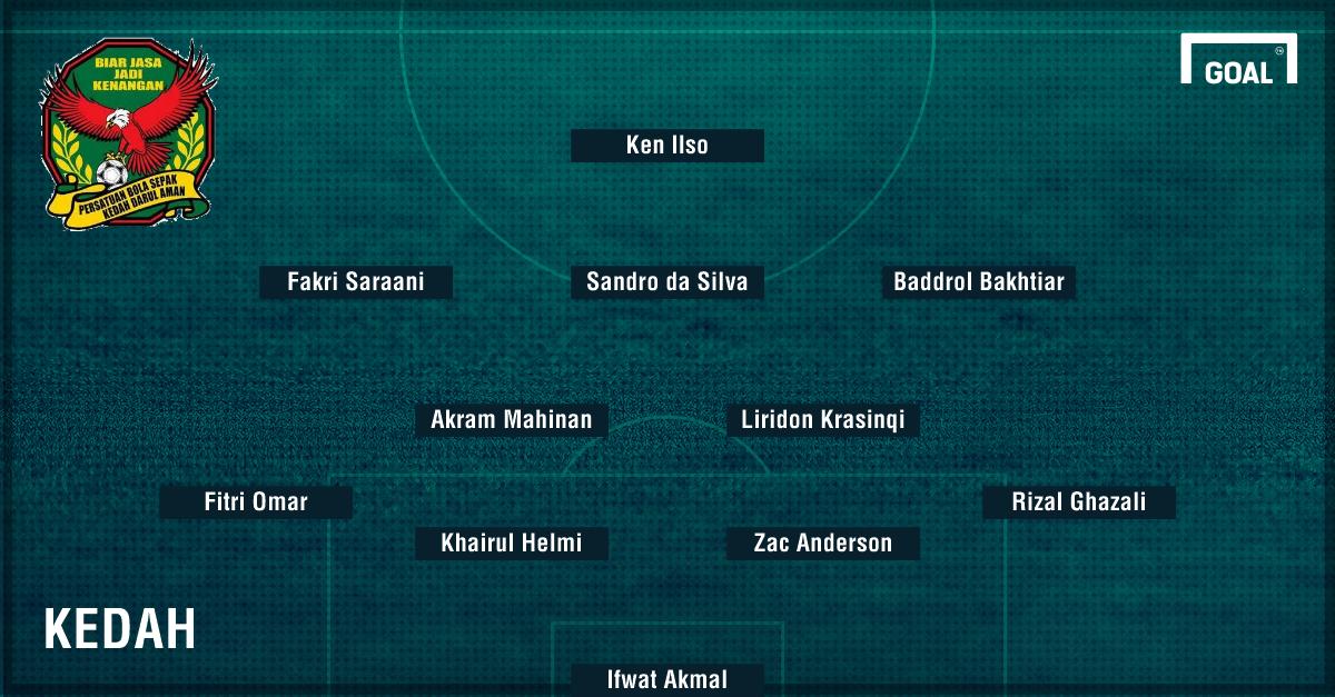 Formation Kedah v Felda Super League 4/2/17
