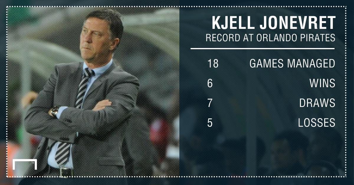 Kjell Jonevret stats at Pirates