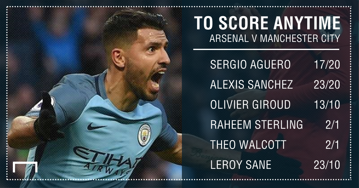GFX Arsenal Man City scorer betting