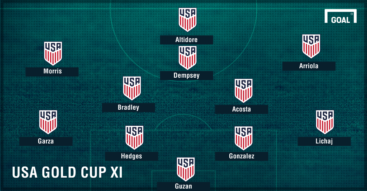 GFX Projected USA Gold Cup KO Round XI 06192017