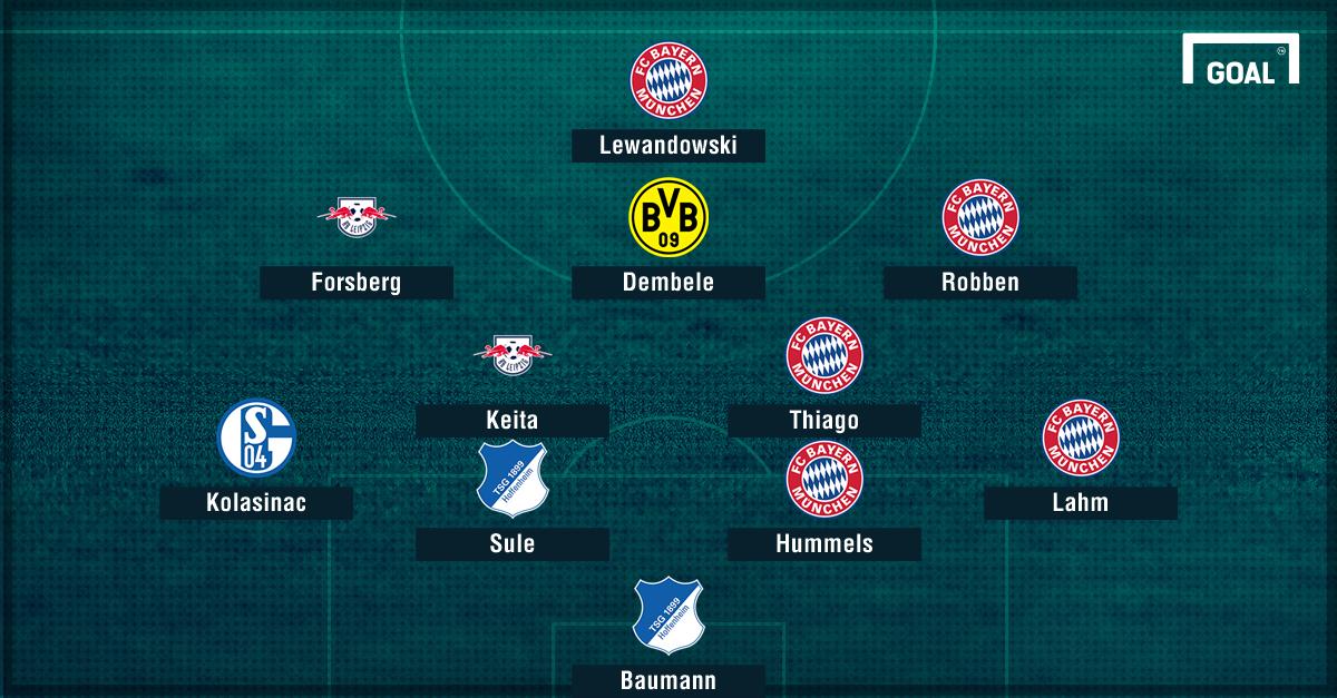 GFX PS Bundesliga TOTS