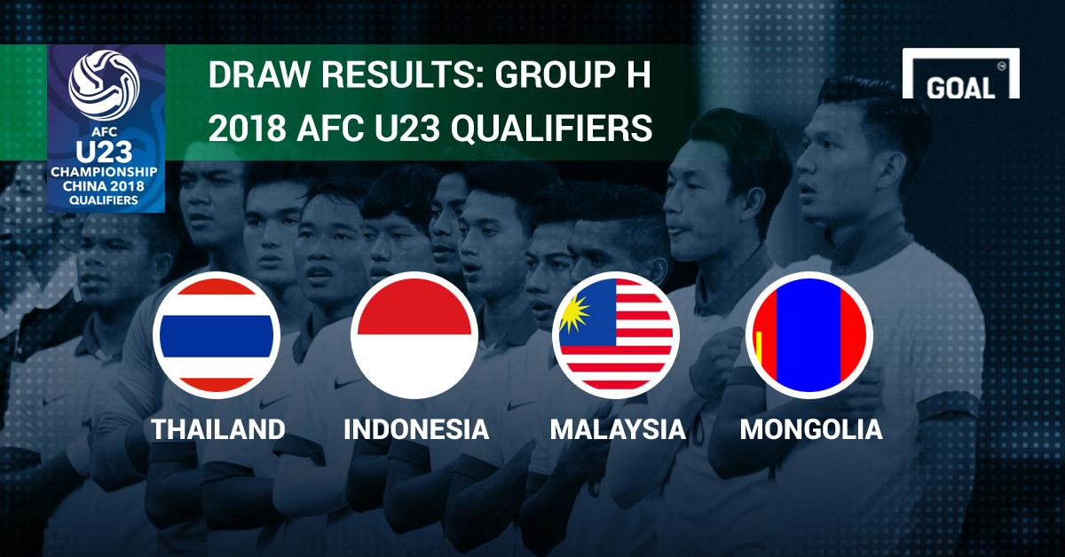 AFC U23 Qualifier, draw result, Malaysia, Thailand, Indonesia