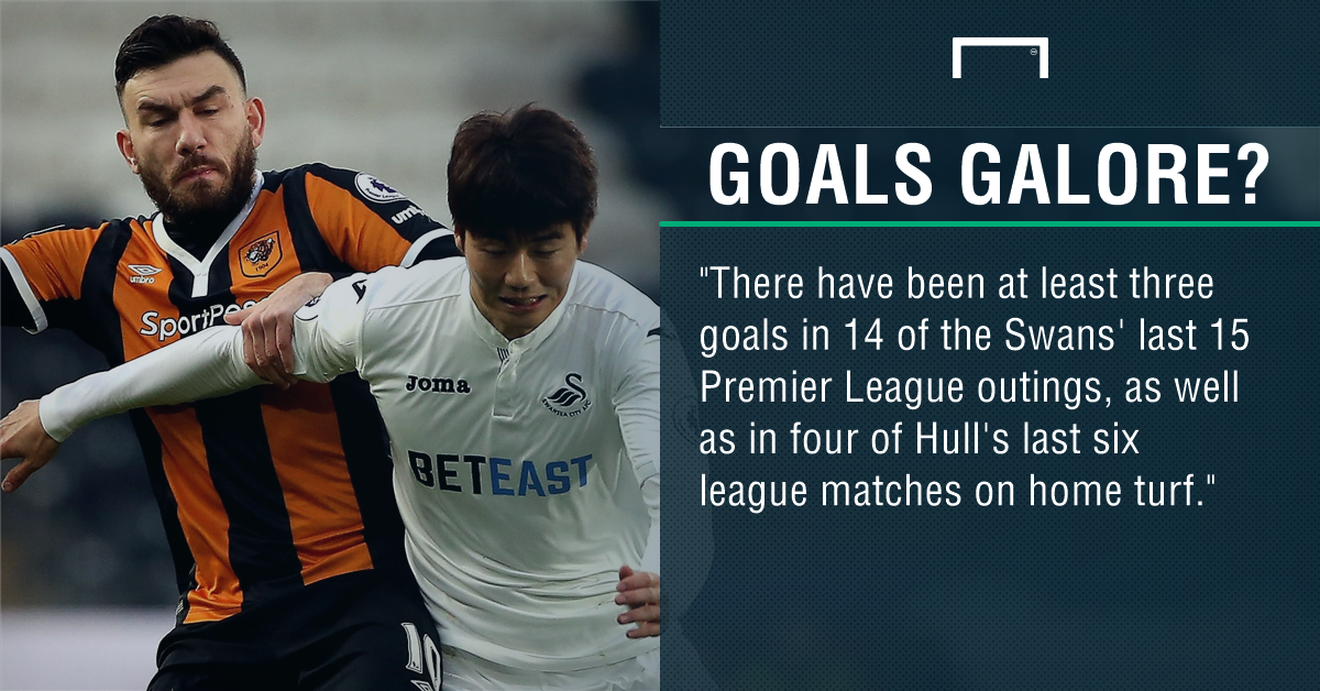 GFX FACT HULL CITY V SWANSEA