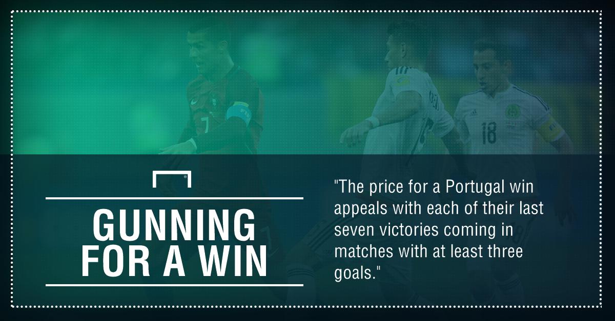 GFX Russia Portugal betting