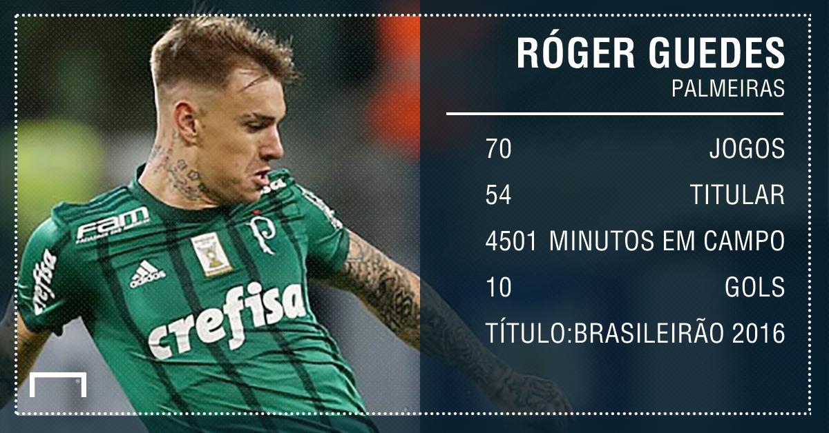 Róger Guedes PS - Palmeiras - 14/07/2017