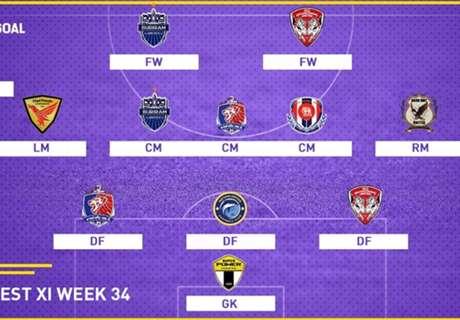 TOYOTA THAI LEAGUE BEST XI : ประจำสัปดาห์ที่ 34