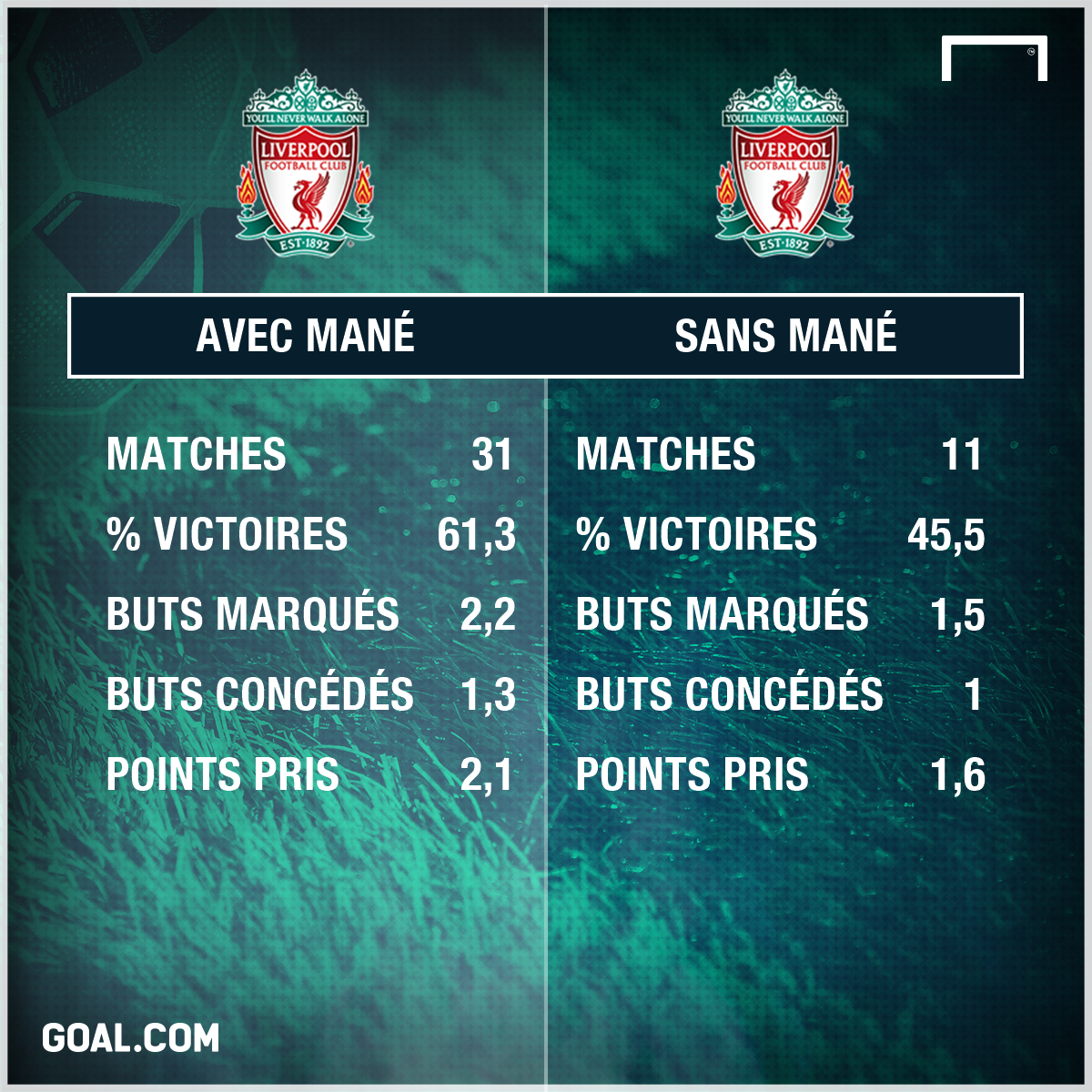 PS Liverpool Sadio Mané