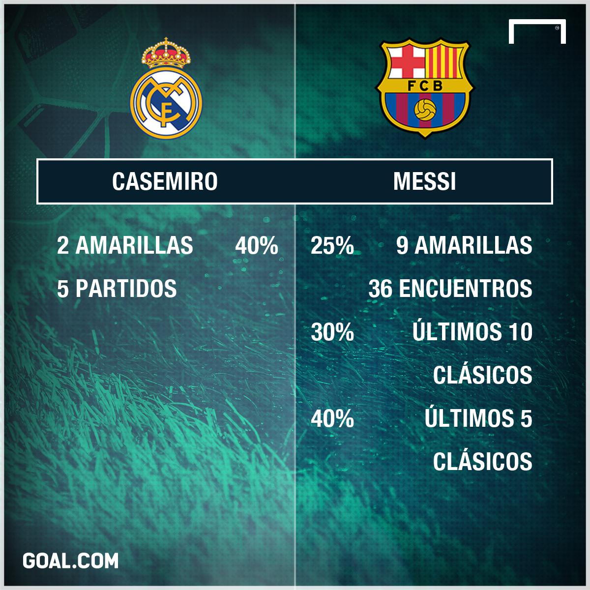 Ramos se burló de Messi en pleno partido