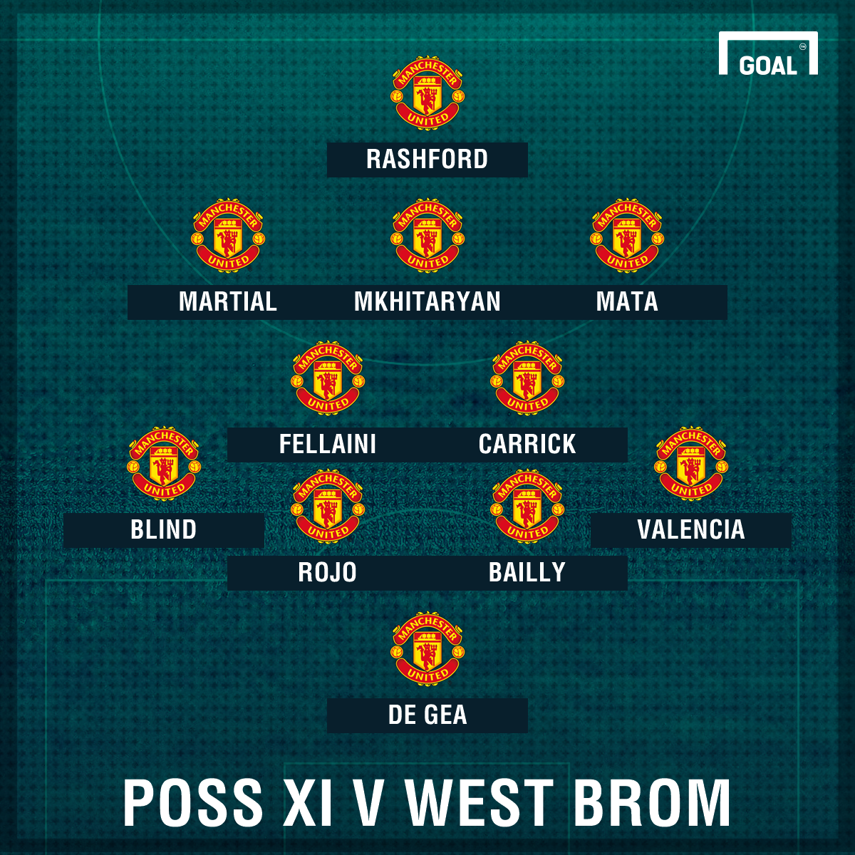 Premier League, round 30 Manchester United vs WBA