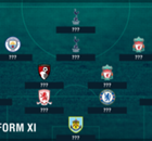 England XI based on club form