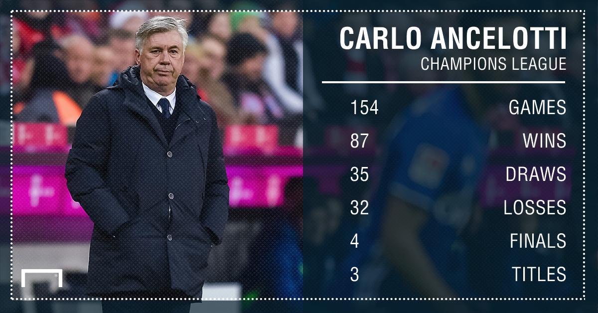Carlo Ancelotti Champions League PS