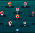 I-LEAGUE: Best XI so far