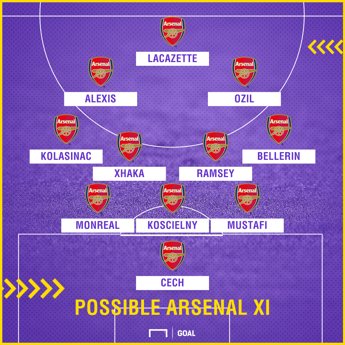 Arsenal Chelsea XI