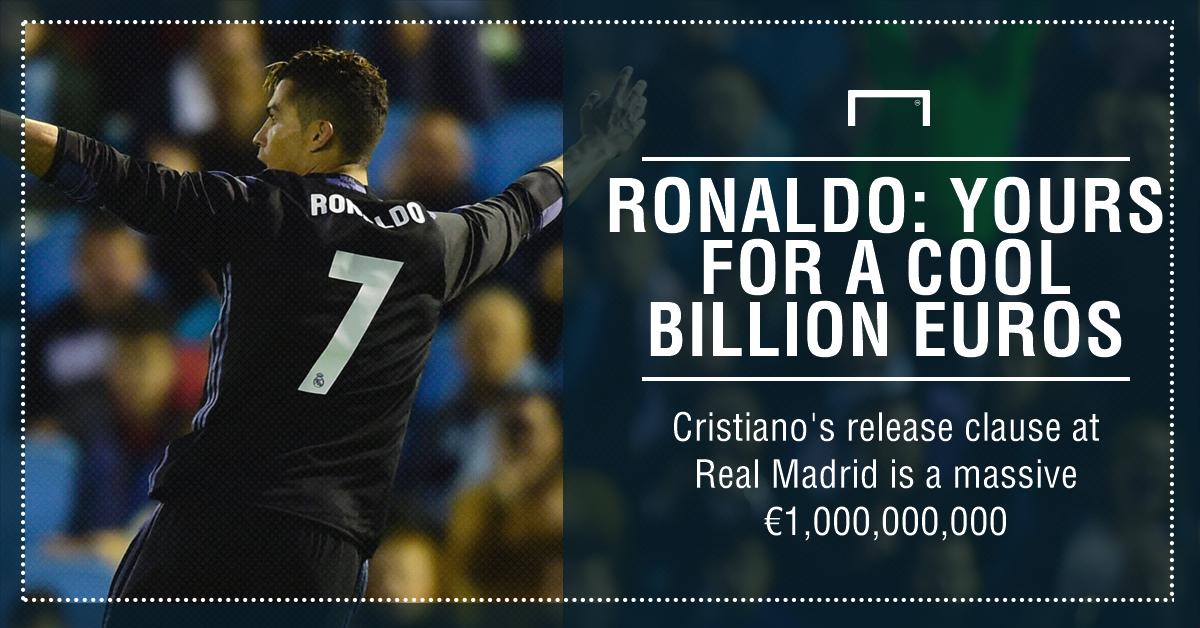 Ronaldo cost graphic
