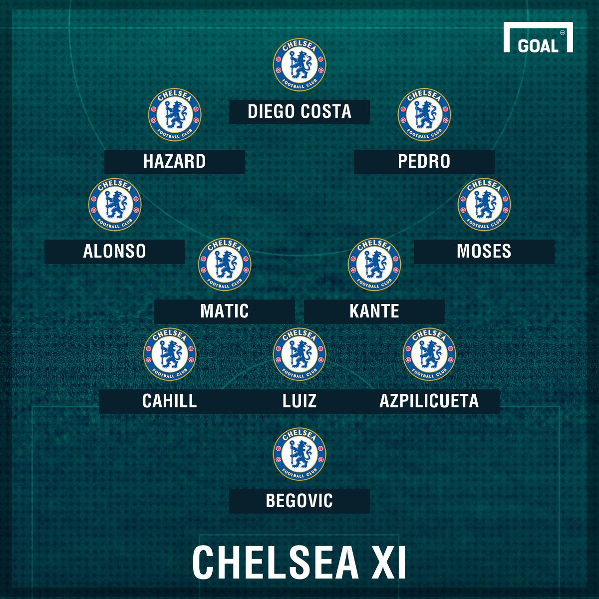 Chelsea team news GFX