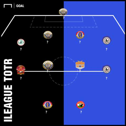 I-League TOTR