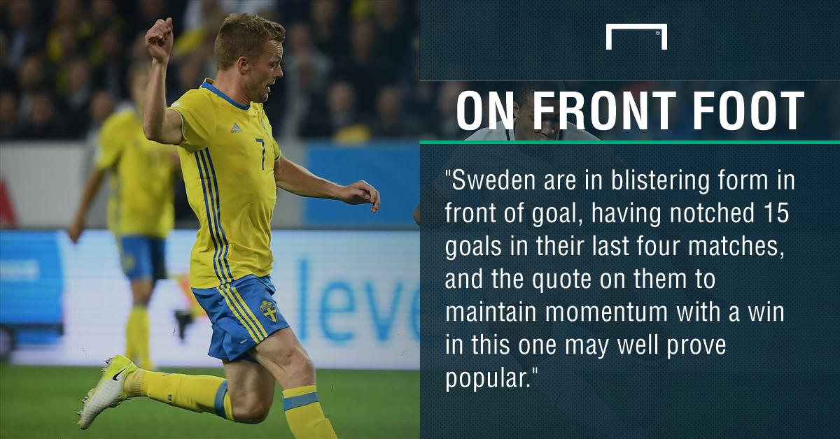 GFX Norway Sweden betting