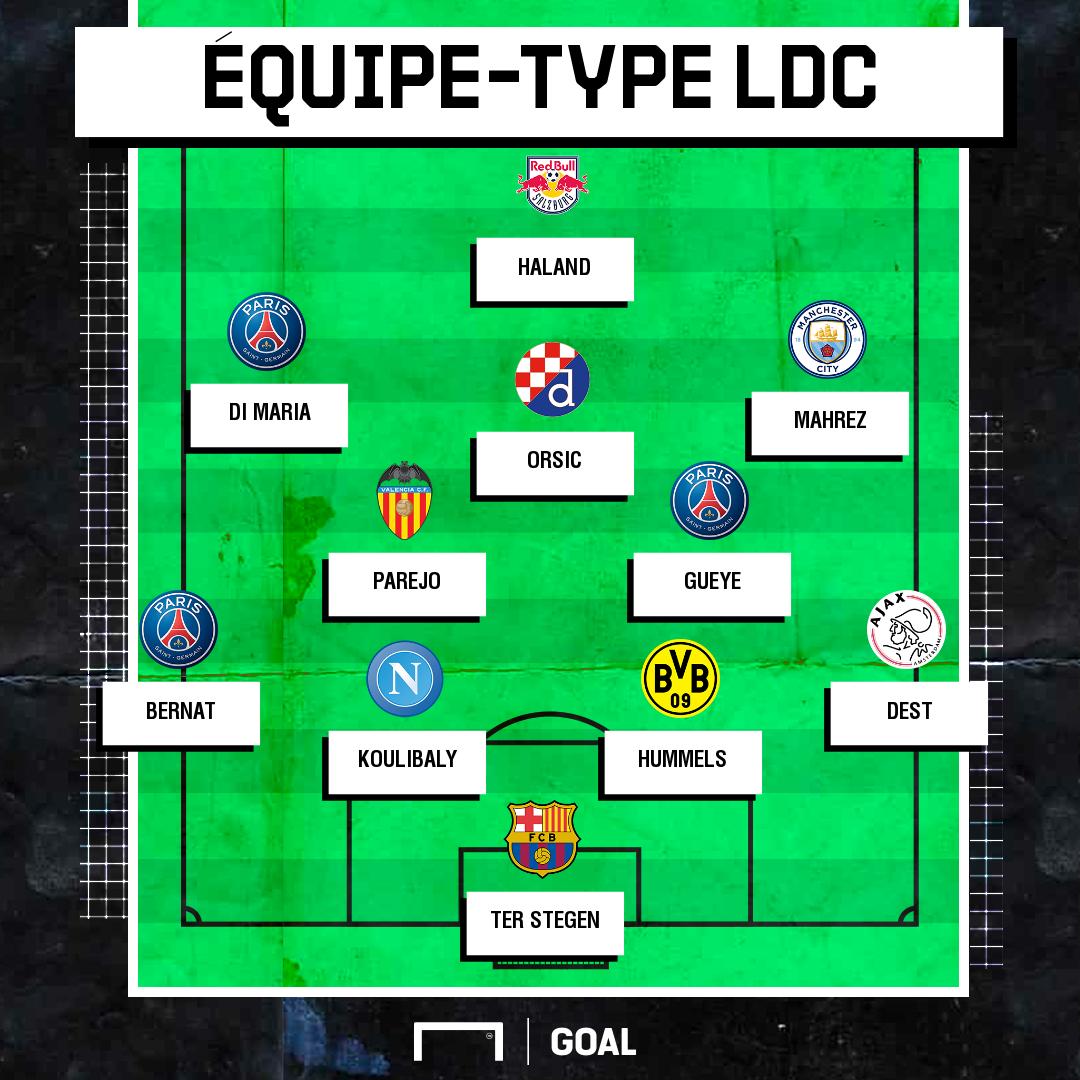 Gueye, Haland, Di Maria : notre équipe-type de la 1ère journée de la Ligue des champions