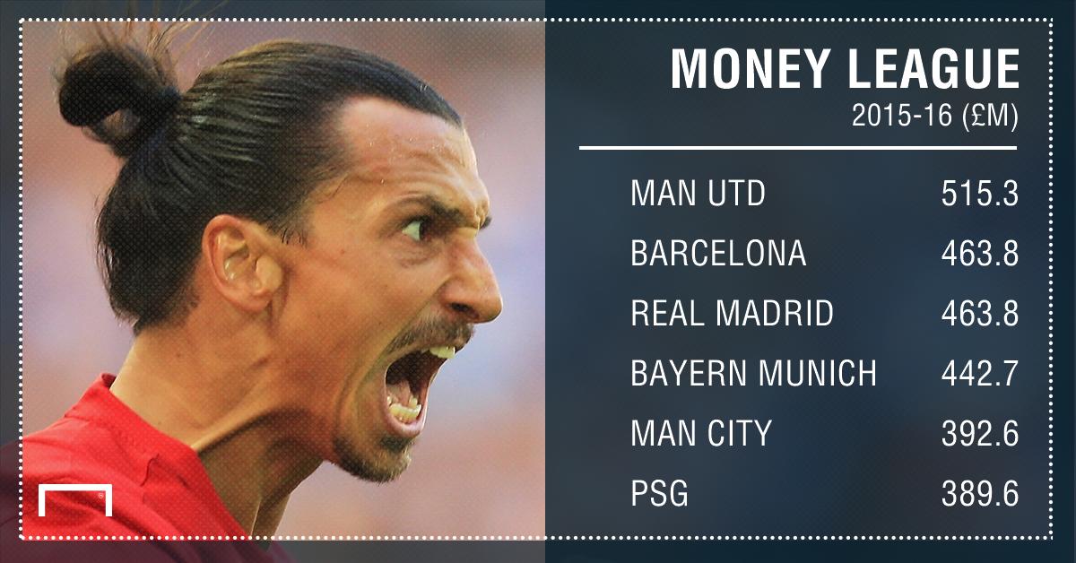 Money League GFX
