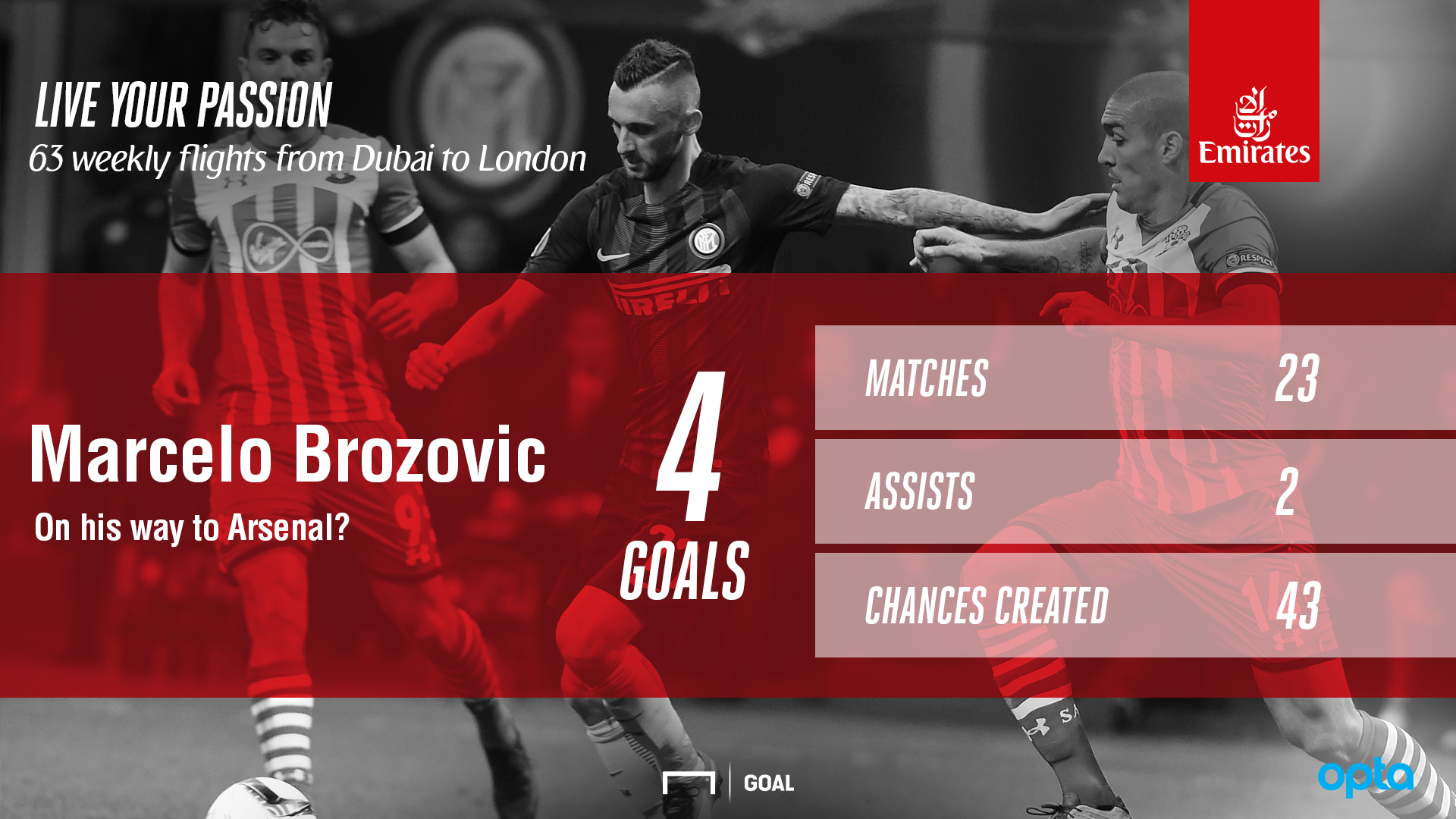 Brozovic Arsenal en