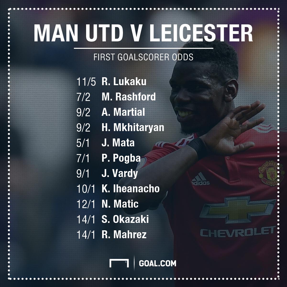 Man Utd vs Leicester Odds GFX