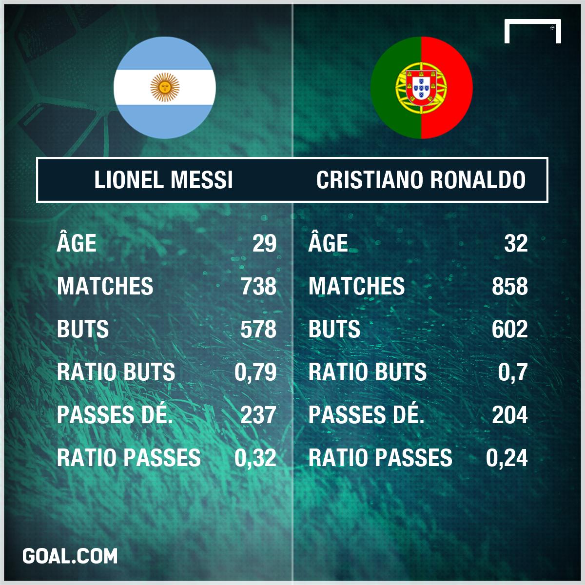 Cristiano Ronaldo fait durer le suspens — PSG