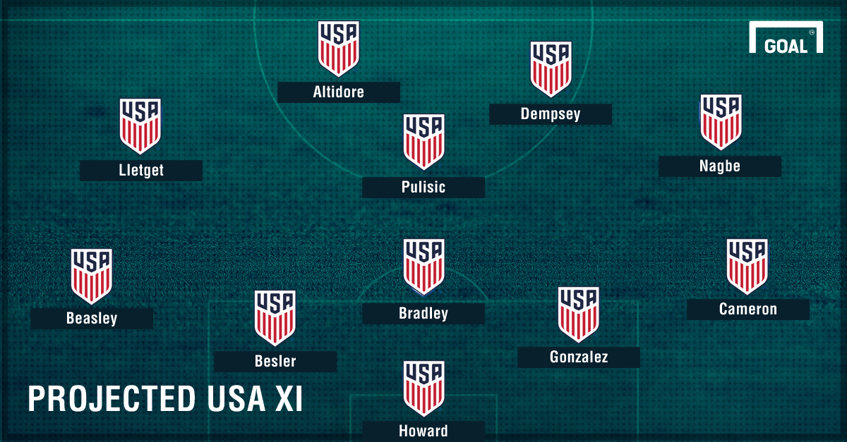 GFX USA Projected XI vs Honduras 03242017