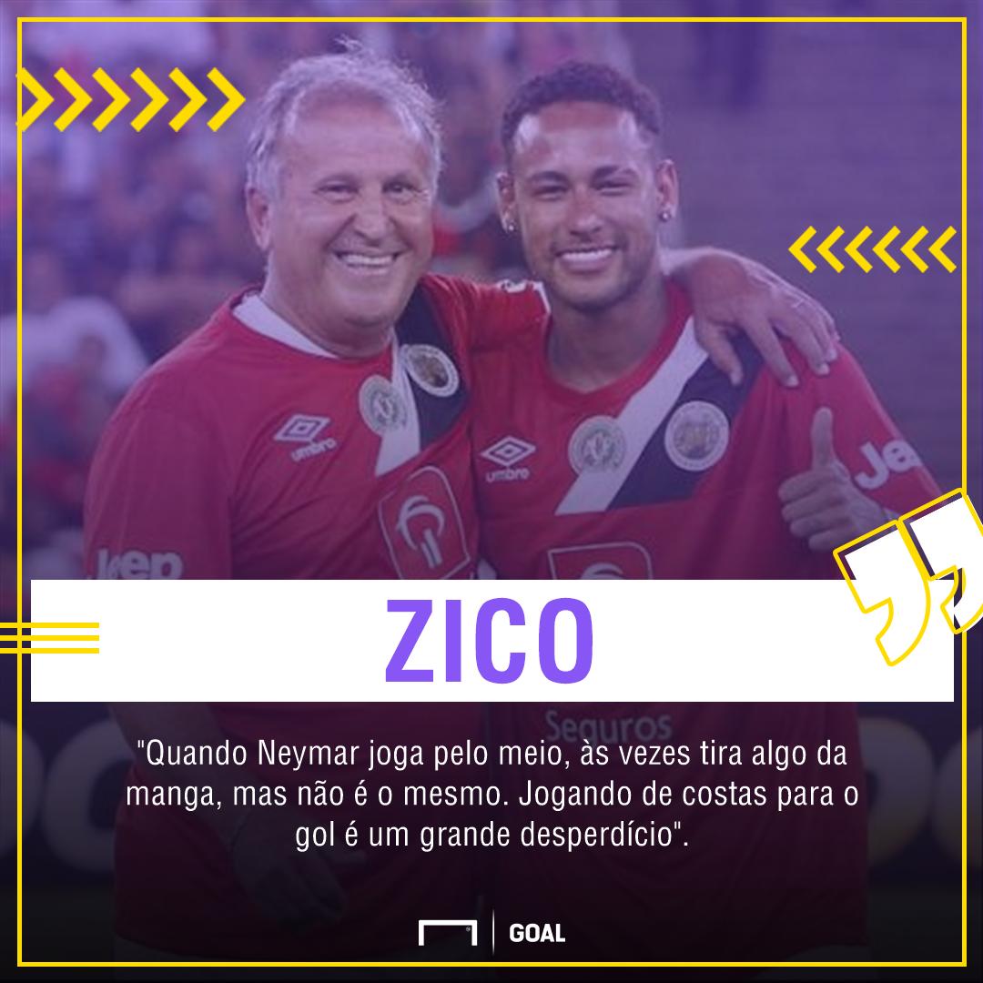 Canais de TV paga têm direitos de transmissão do Campeonato Francês — Neymar