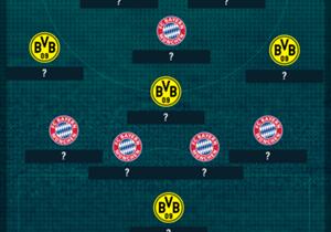 À l'occasion de la demi-finale de Coupe d'Allemagne entre le Bayern Munich et le Dortmund, quels joueurs survivraient à une fusion des deux équipes ?