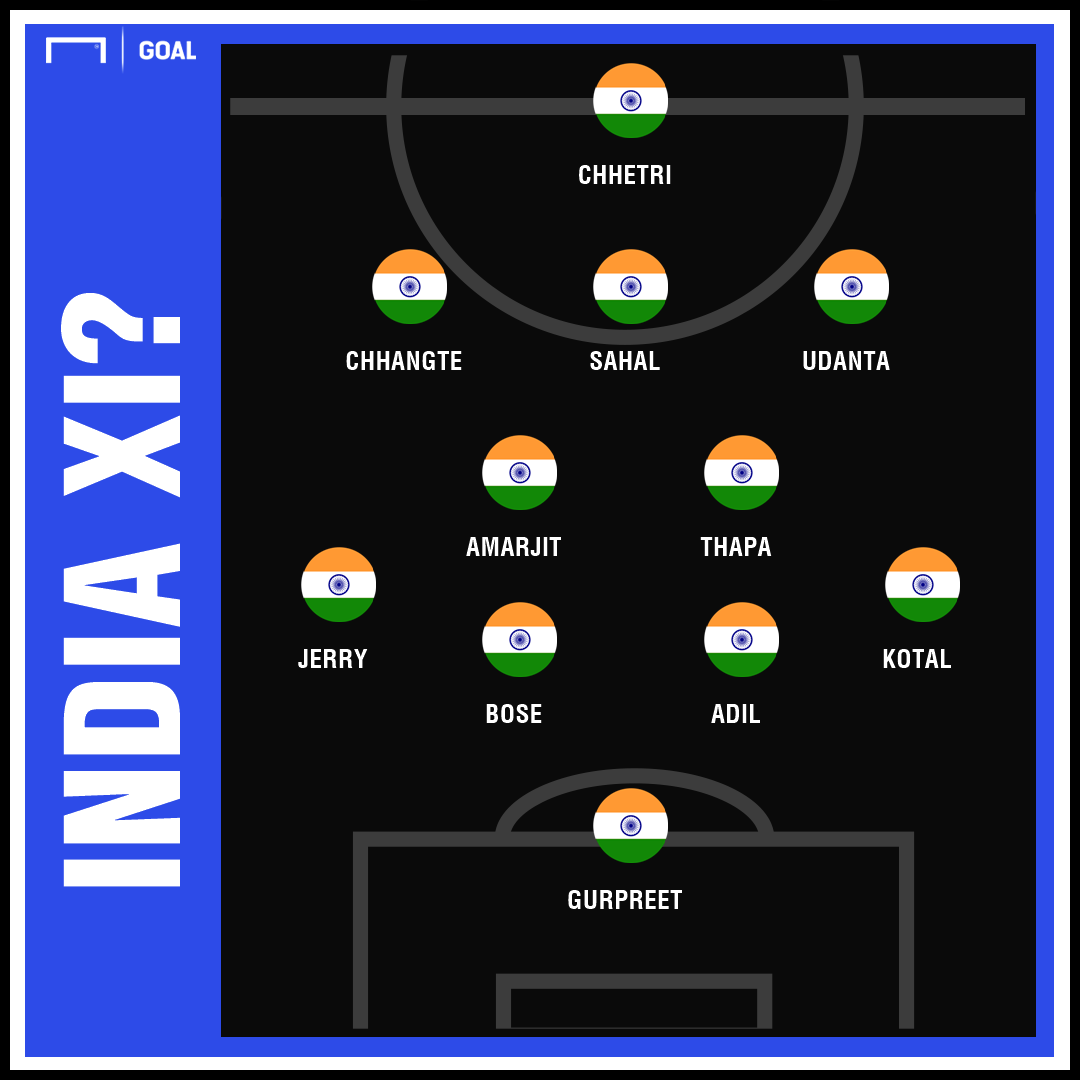 Intercontinental Cup 2019: India vs Syria - TV channel, live stream, team news & preview