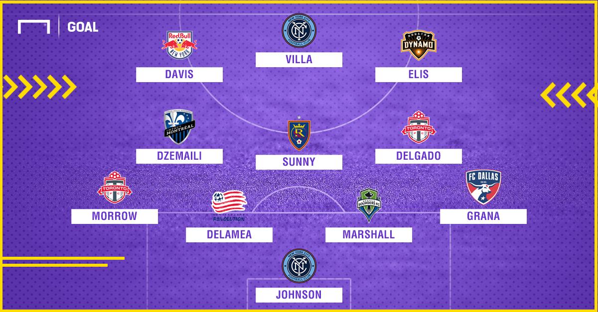 MLS Team of the Week 8/14/17 GFX