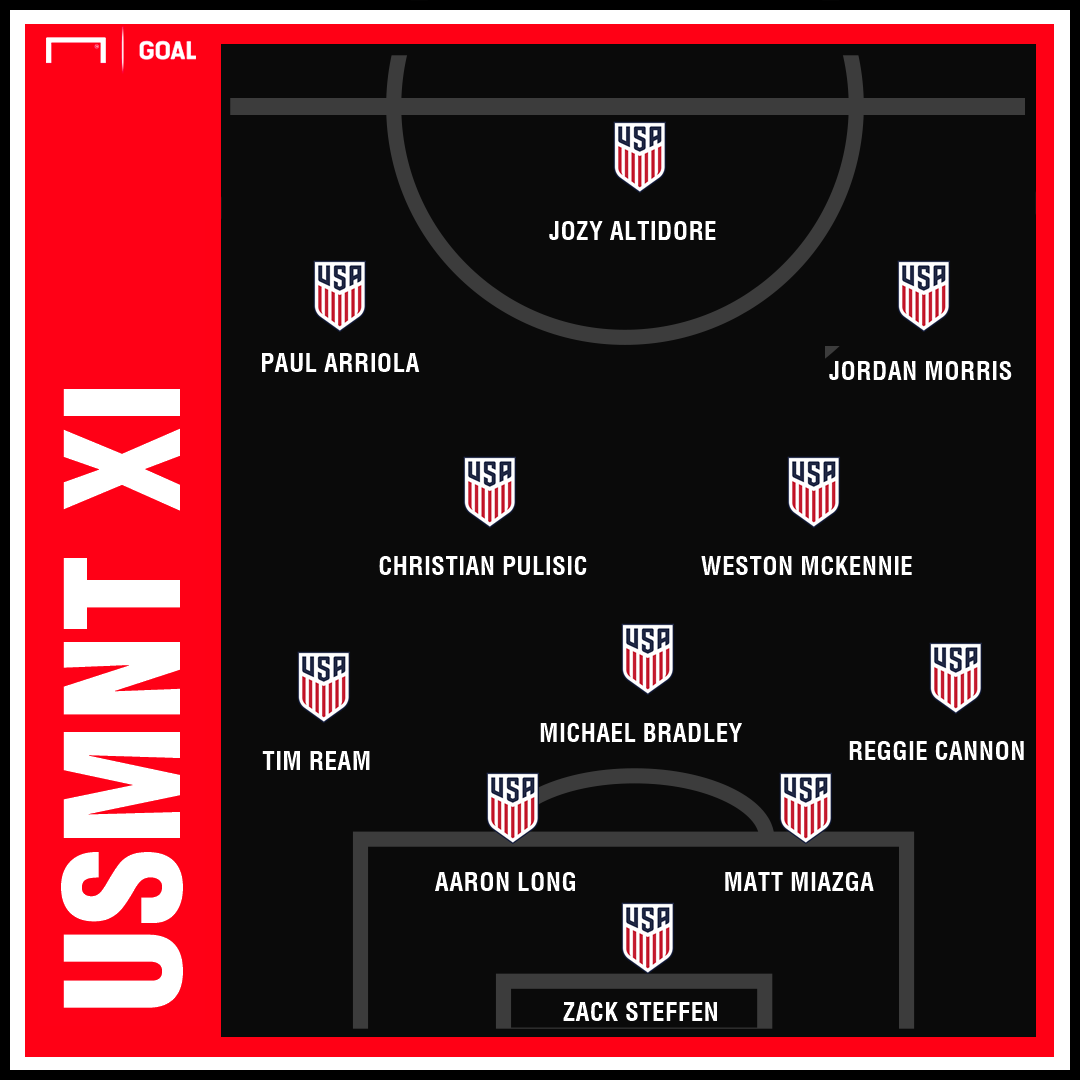 Pulisic, Altidore headline USMNT squad to face Mexico