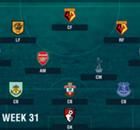 PL Team of the Week 2016-2017 สัปดาห์ที่ 31