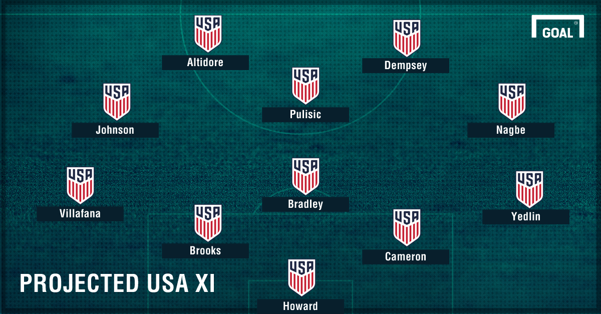 GFX USA Projected XI vs Trinidad 06082017