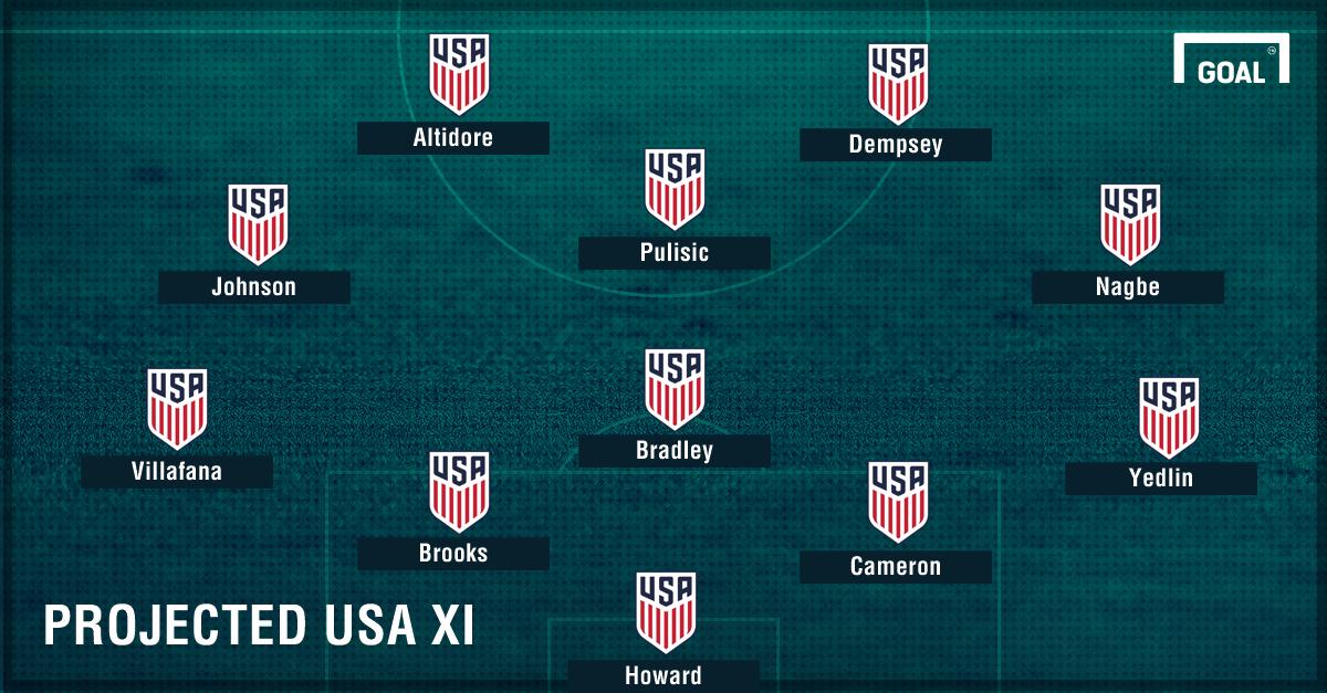 GFX USA Projected XI vs Trinidad 06082017