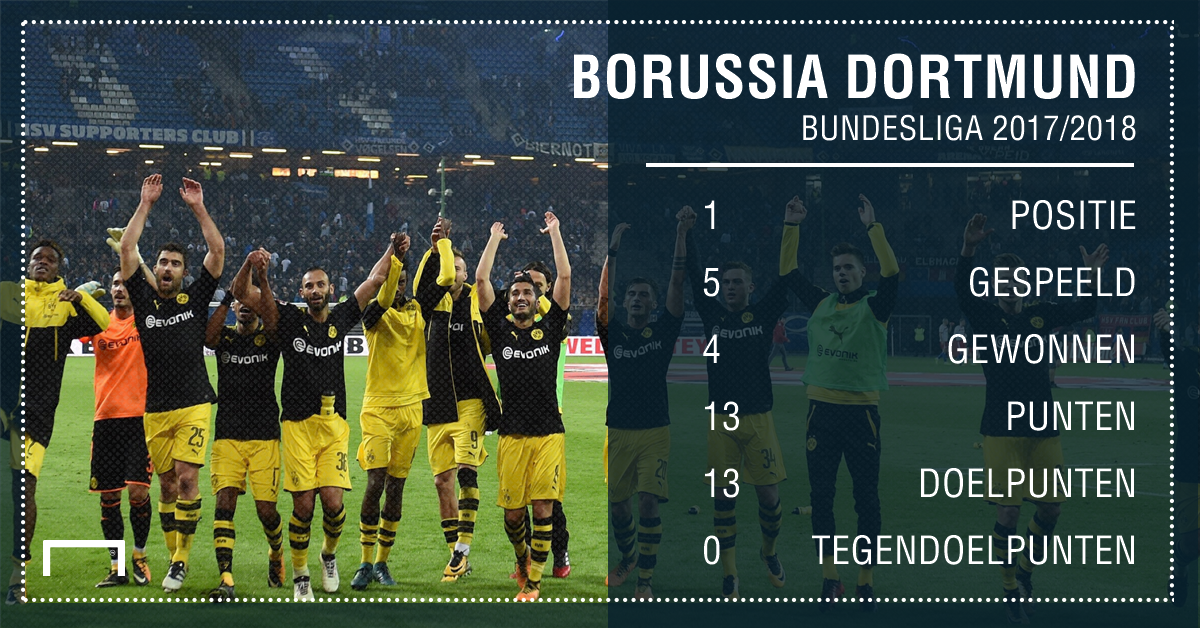 GFX Dortmund