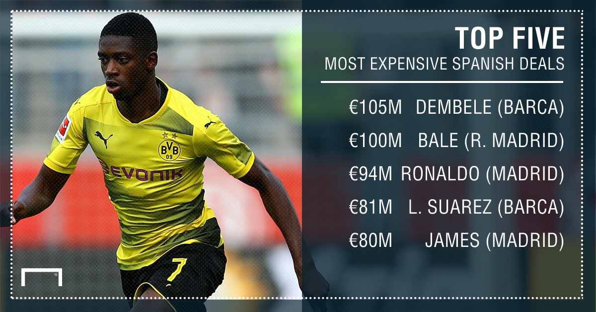 top five transfer deals Spain graphc