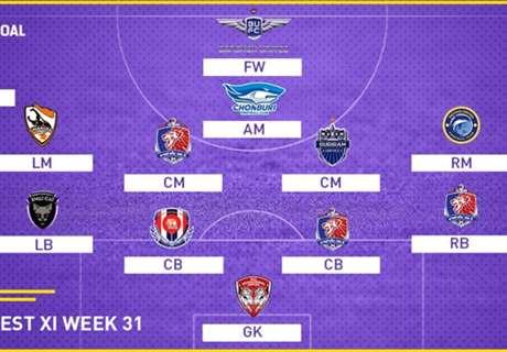 TOYOTA THAI LEAGUE BEST XI : ประจำสัปดาห์ที่ 31