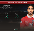 لاعب الأسبوع في آسيا | تألق هزاع الهزاع يُقربه من الأخضر السعودي