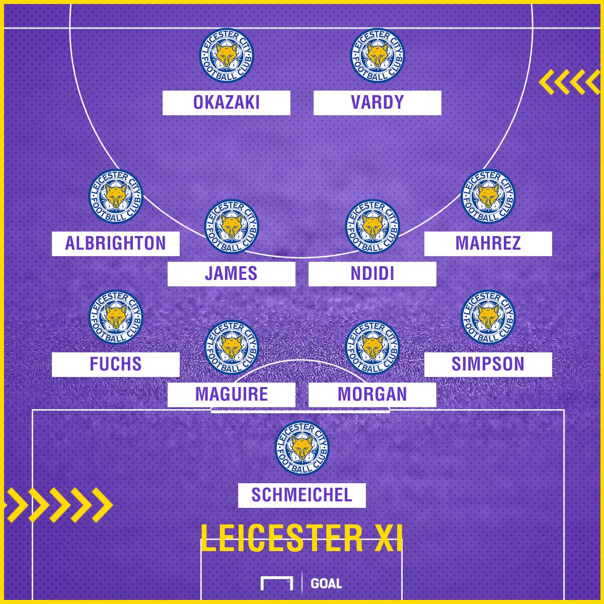 Leicester City XI GFX