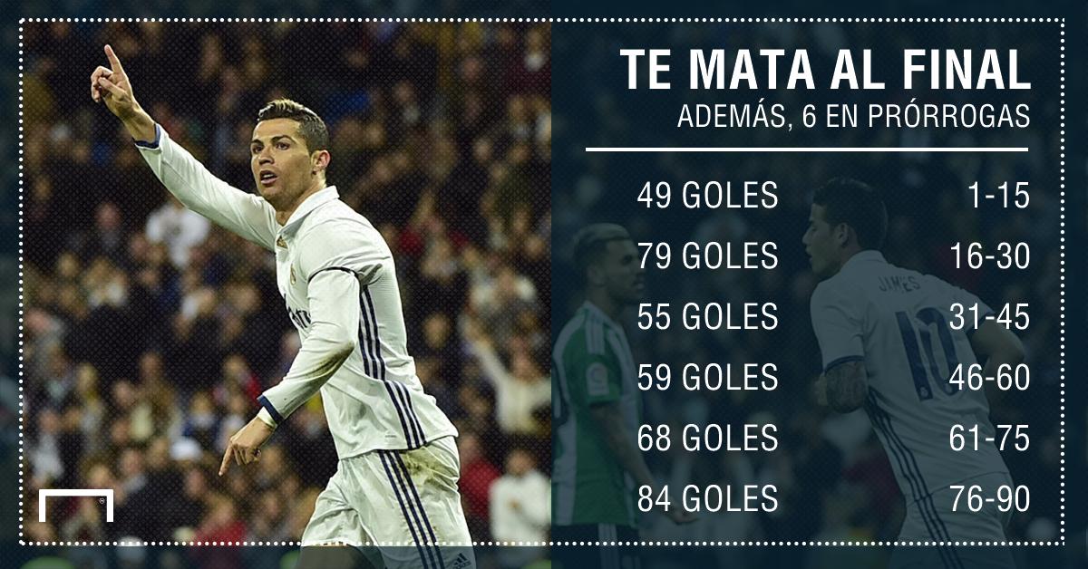 Real Madrid se prepara para decisiva visita al Celta