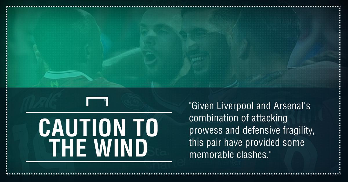 GFX Liverpool Arsenal betting