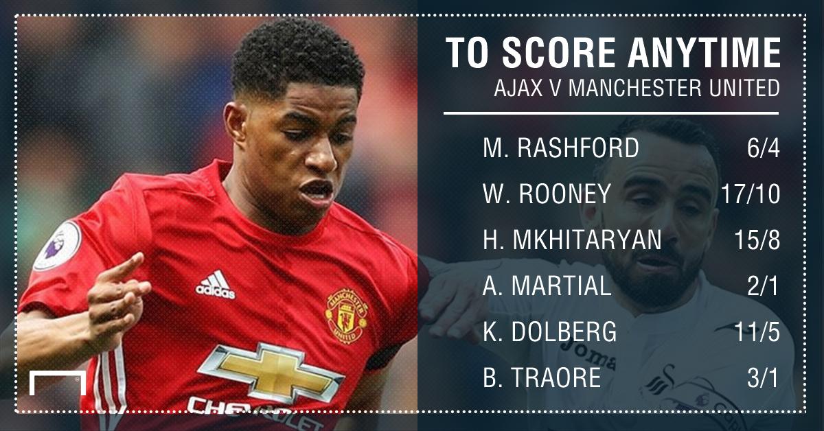 GFX Ajax Man Utd scorer betting
