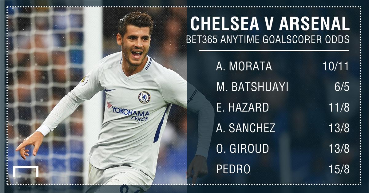 Chelsea Arsenal goalscorer graphic