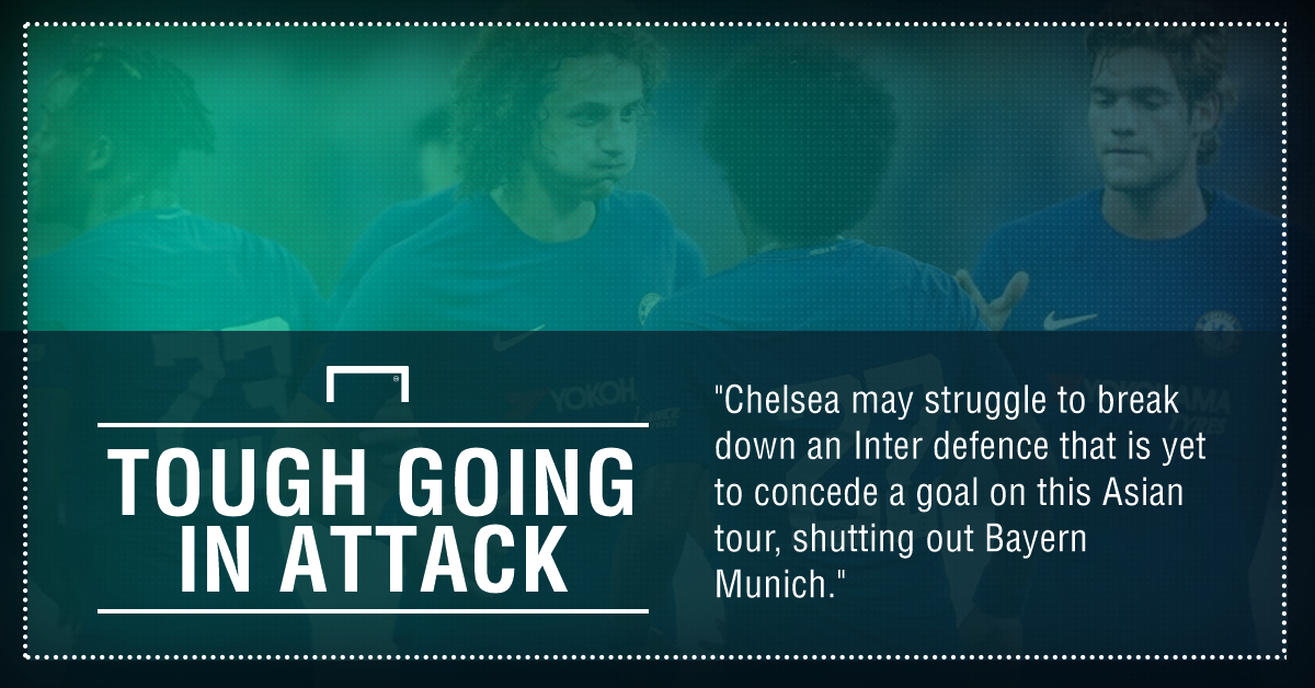 GFX Chelsea Inter betting