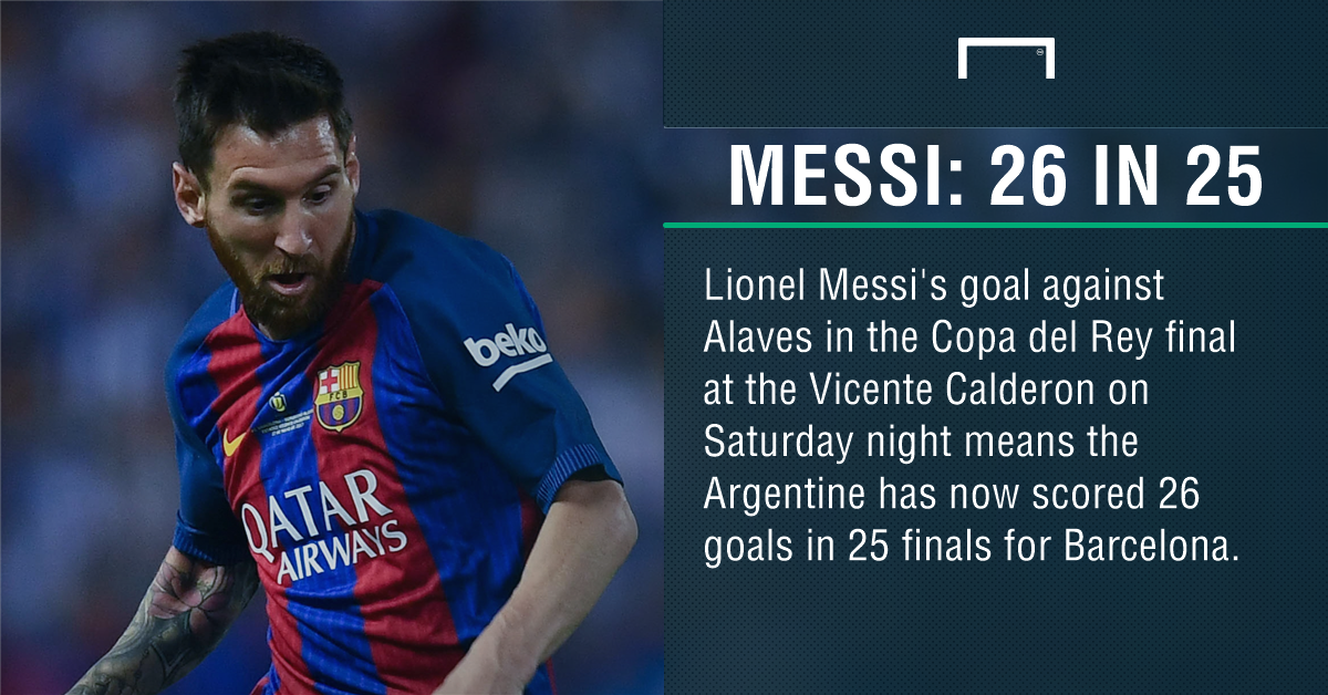 Messi finals graphic