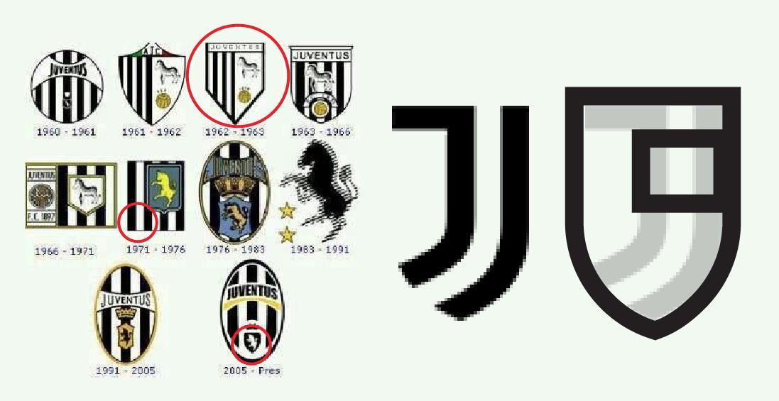 Juventus badge history